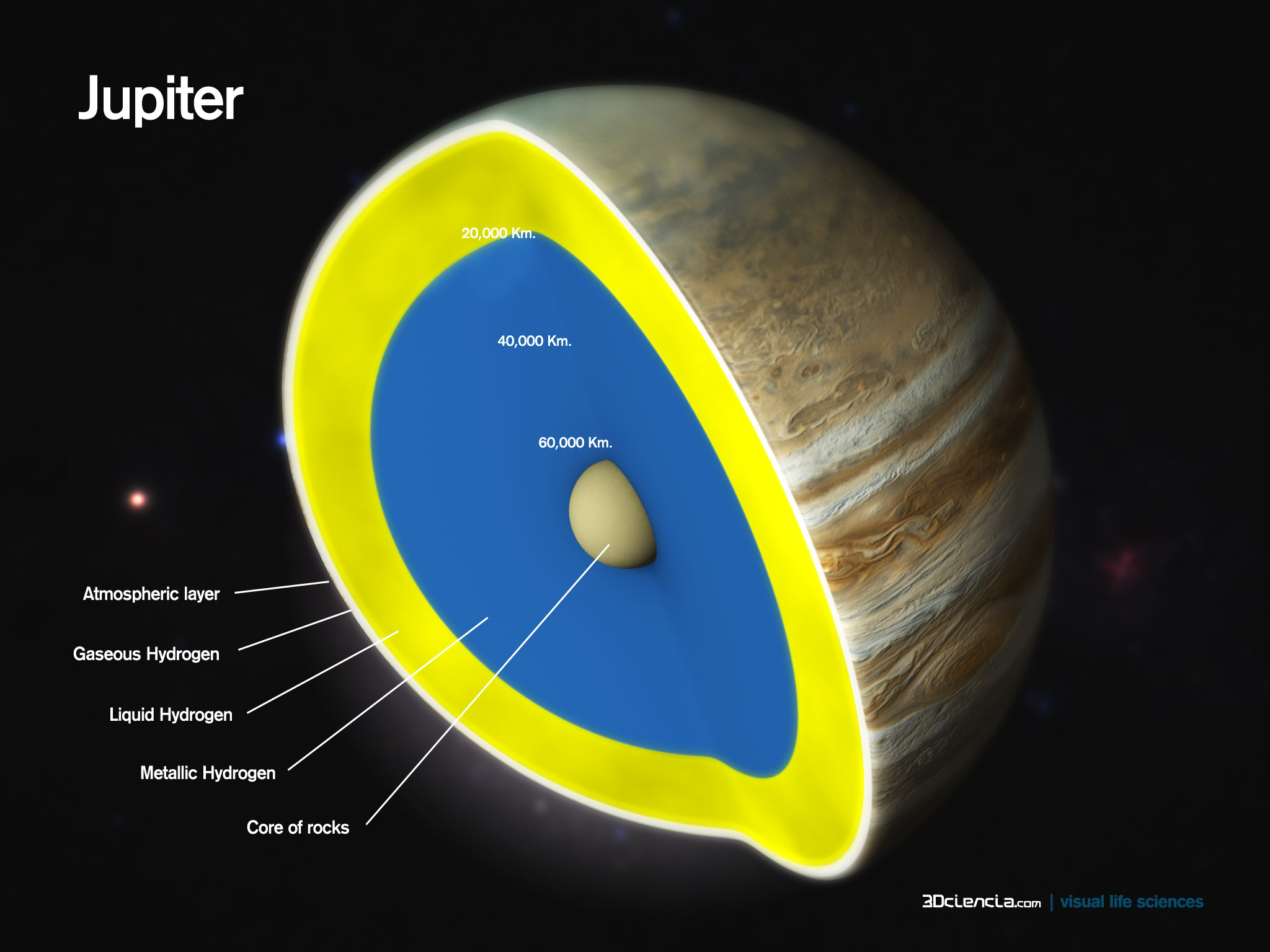 structure of planet jupiter - photo #27